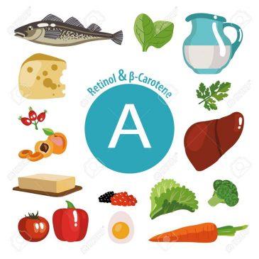 A zsíroldékony A-vitaminról