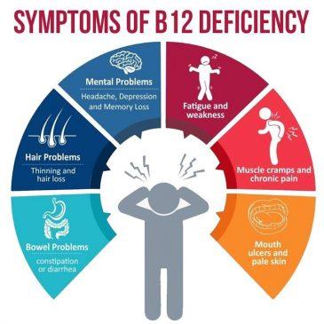 Köszönjük a visszajelzést, mely kapcsolódik az eheti B12-vitamin videónkhoz és számos fontos témánkhoz is