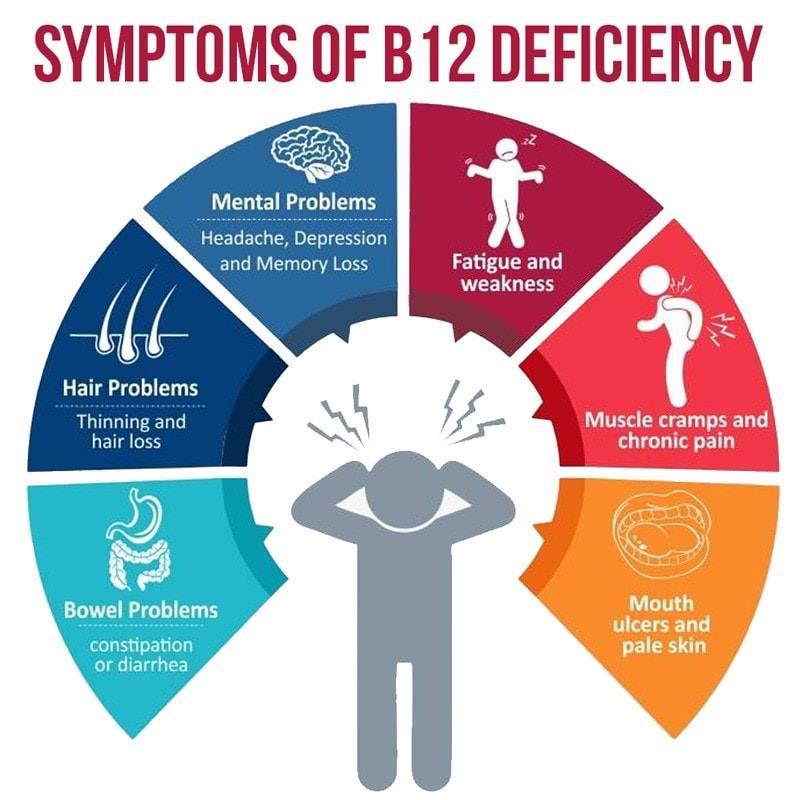 Köszönjük a visszajelzést, mely kapcsolódik a B12-vitamin videónkhoz
